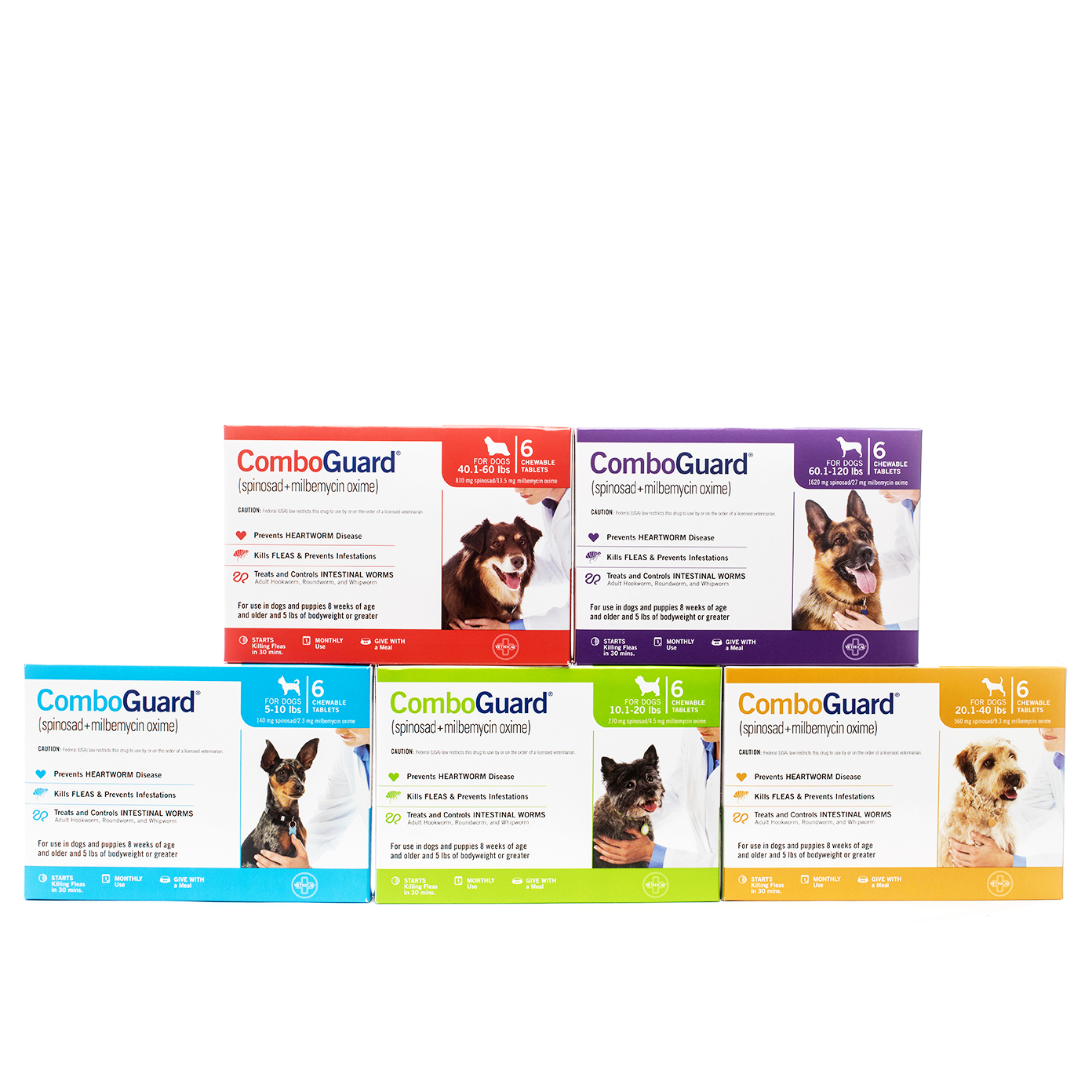 ComboGuard® for Dogs